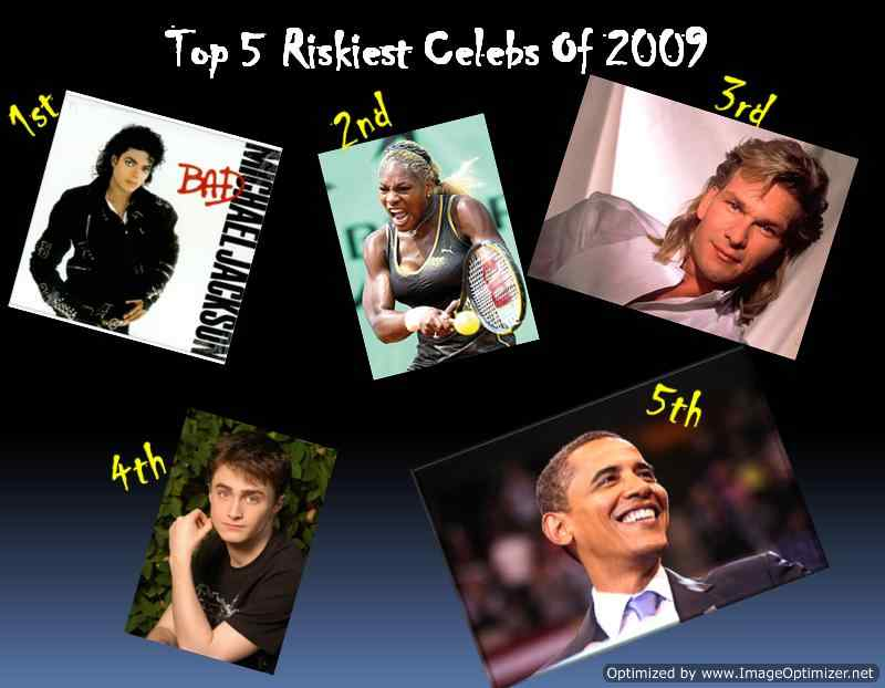top-5-riskiest-celebrities-2009-Optimized